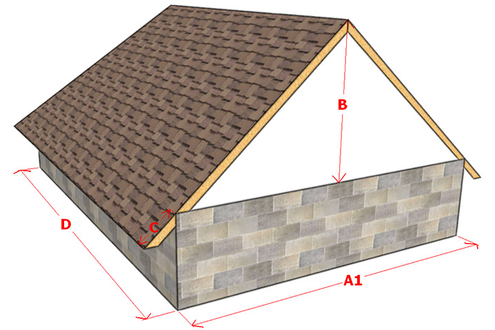 Calculation of roof roof calculator
